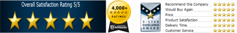 4000-reviews.png